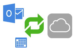 Sync Outlook with iCloud