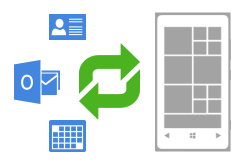 How to sync Outlook with Windows Phone